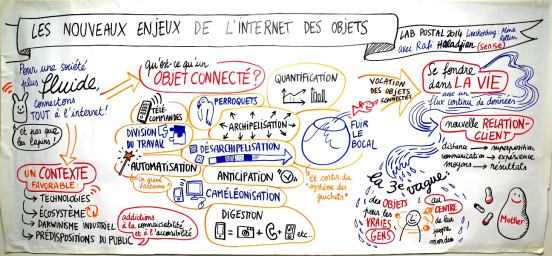 fresque_internet-objets_labpostal